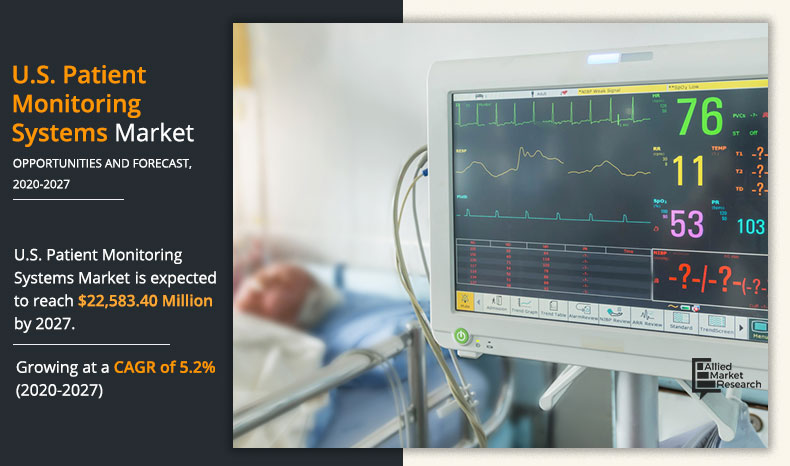 U.S. Patient Monitoring Systems
