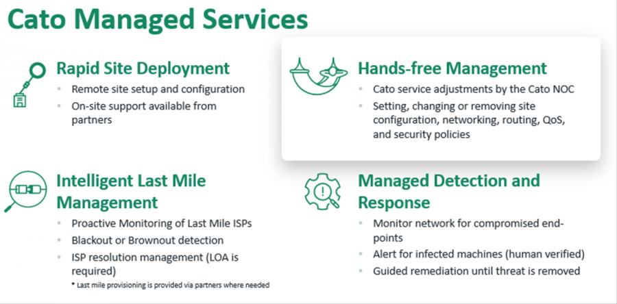 Cato Managed Services Offering