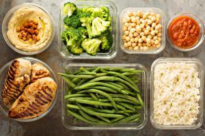 Weight Loss Diet Market