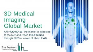3D Medical Imaging Market Report