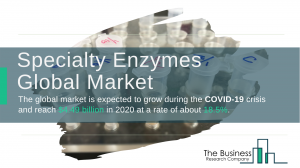 Specialty Enzymes Market Report