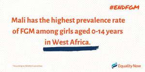 Mali has the highest prevalence rate of FGM among girls aged 0-14 years in West Africa