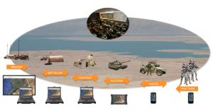 Warfighter Stealth Orders Echelon Tactical 5G PTT Video Message Chat Interoperability JVMF Satellite Radio