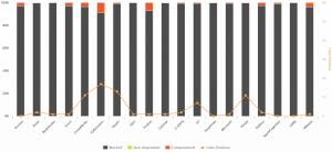 AV-Comparatives Endpoint Solutions Results October 2020