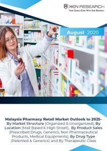 Malaysia Retail Pharmacy Market