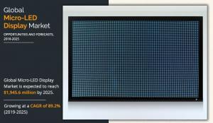 Micro-LED Display Market - AMR