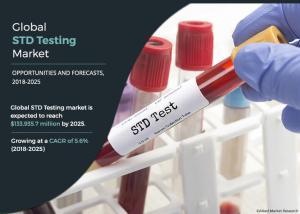 Std Testing Market Outlook - 2027