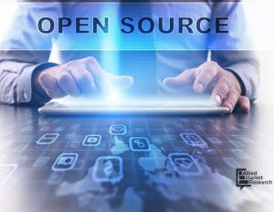 Open Source Intelligence Market