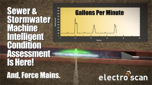 """Pinpoint leak detection allows 3/8"""" (1cm) locational accuracy with each defect expressed in Gallons per Minute or Liters per Second."""