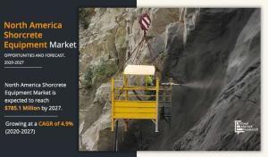 North America Shotcrete Equipment Market