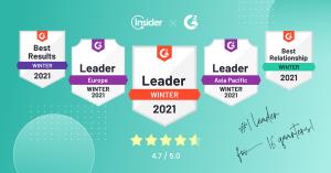 Insider's G2 Winter 2021 Report Badges