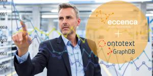 Highlights the cooperation of knowledge graph tech heavyweights eccenca and Ontotext