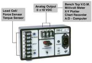 TMO-2 Benchtop Load Cell Amplifier / Conditioner Module