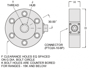 LPU Series Load Cell Specifications