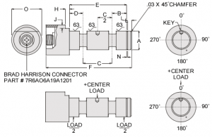 CLP Series Load Pin Load Cell Specifications