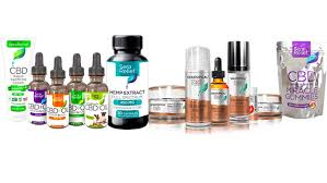 $CURR Products