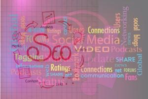 Shows overlay of social media and seo services