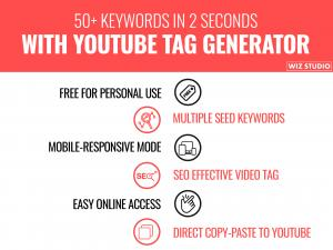 WizStudio tag generator finds 50+ keywords for YouTube videos