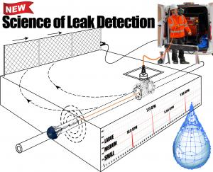 """Electro Scan's Machine-Intelligent Multi-Sensor Achieves 3/8"""" locational accuracy with all leaks expressed in Gallons per Minute."""