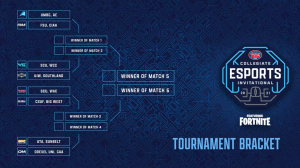 """alt=""""Bracket with eight college teams competing to become the national Fortnite champion"""""""