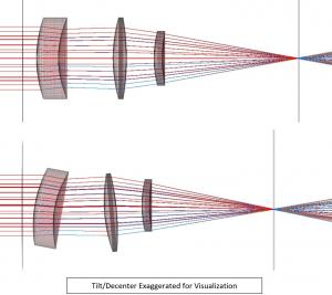 Exaggerated Tilt and Decenter for Visualization