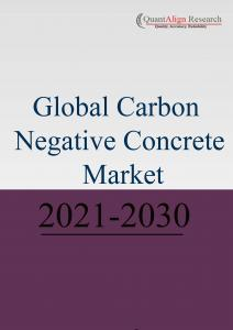 Global Carbon Negative Concrete Market Demand Outlook, COVID-19 Impact, Trend Analysis by Product (Blocks, Bricks, Panels, Tiles, Slab), by Type, by Application (Masonry, Road Construction, Pipe Bedding, Bridge Sub-Structure, Airport, Void Filling), by En