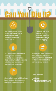 Can you dig it graphic that explains how to avoid hitting an underground utility line.