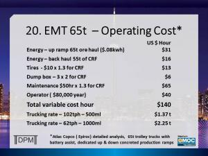 20. EMT 65t Truck - Operating Cost