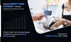 Credit card payments market