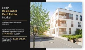 Crecimiento inmobiliario residencial en España