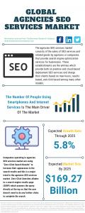 SEO Services Global Market Report 2021 Agencies