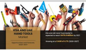 KSA and UAE Hand Tools Growth