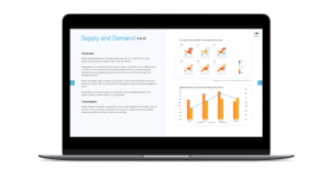 Market Outlook Supply & Demand Price