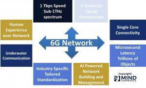 6G Network Capabilities